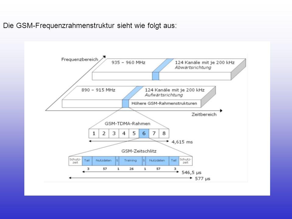 Die Sendeleistung beträgt bei den Basisstationen zwischen 2W und 400 W.
