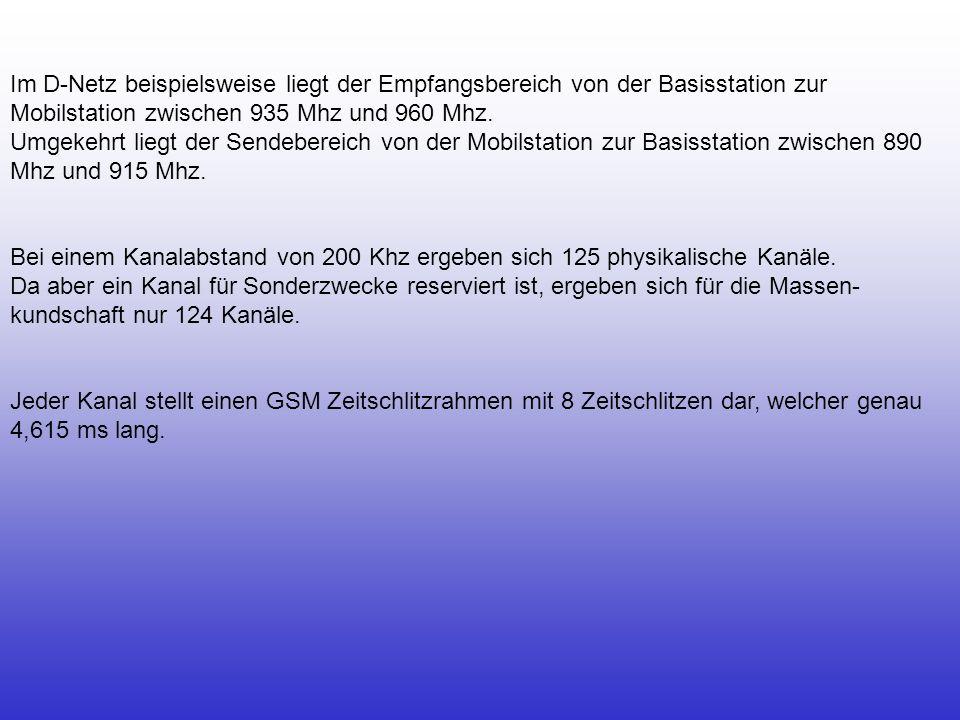 Im zumeist benutzten Full Rate Modus (FR), der die beste Sprachqualität auf GSM bietet, ergeben sich also pro Basisstation im D-Netz 8*124 = 992 Verbindungen.