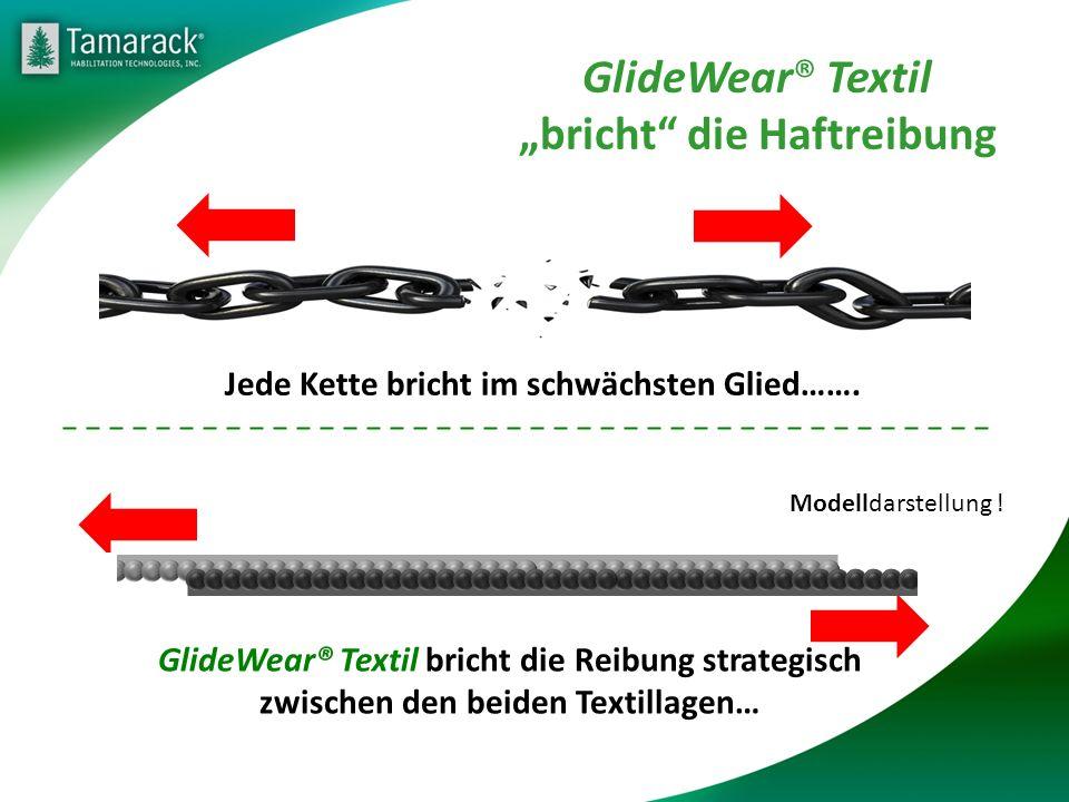 Jede Kette bricht im schwächsten Glied……. GlideWear® Textil bricht die Haftreibung GlideWear® Textil bricht die Reibung strategisch zwischen den beide