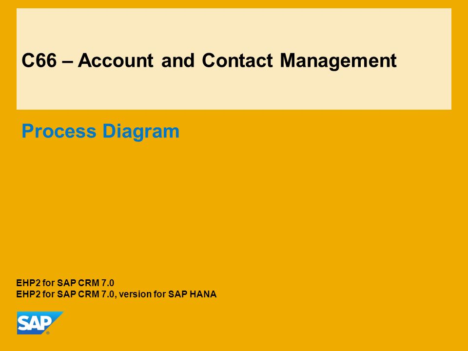 C66 – Account and Contact Management Process Diagram EHP2 for SAP CRM 7.0 EHP2 for SAP CRM 7.0, version for SAP HANA
