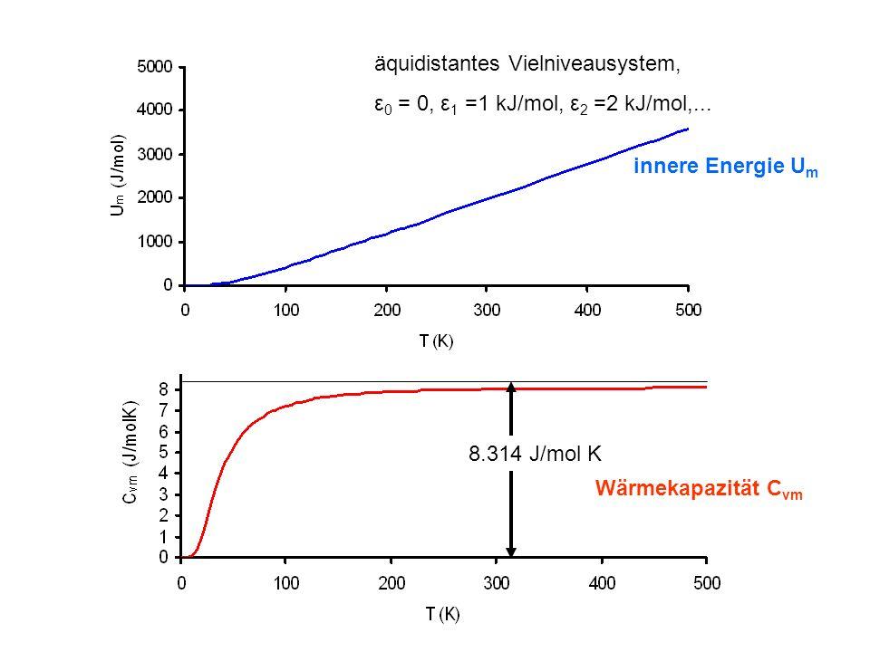 äquidistantes Vielniveausystem, ε 0 = 0, ε 1 =1 kJ/mol, ε 2 =2 kJ/mol,... innere Energie U m Wärmekapazität C vm 8.314 J/mol K