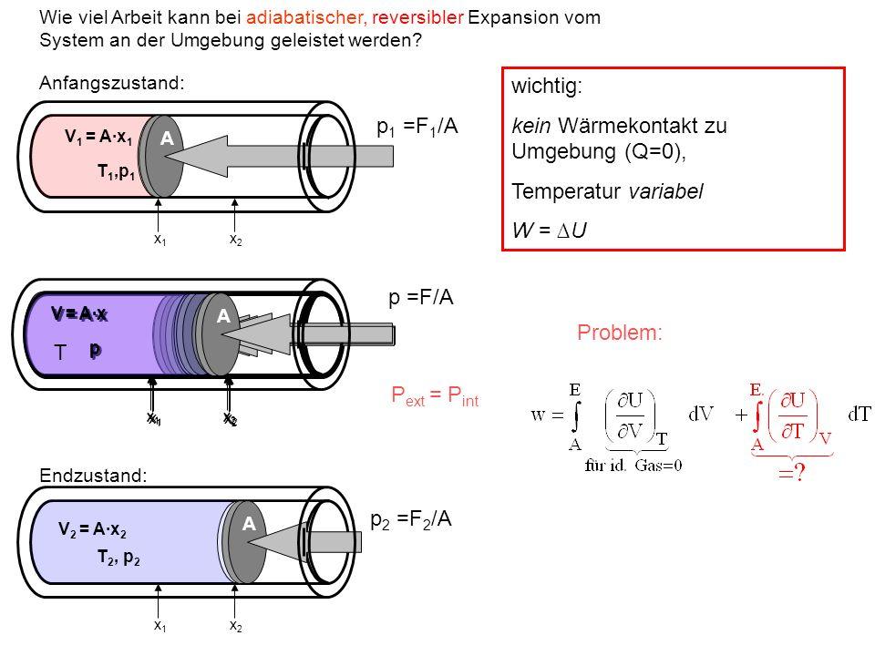 A T 1,p 1 x1x1 x2x2 V 1 = A·x 1 A p 1 =F 1 /A Anfangszustand: Wie viel Arbeit kann bei adiabatischer, reversibler Expansion vom System an der Umgebung