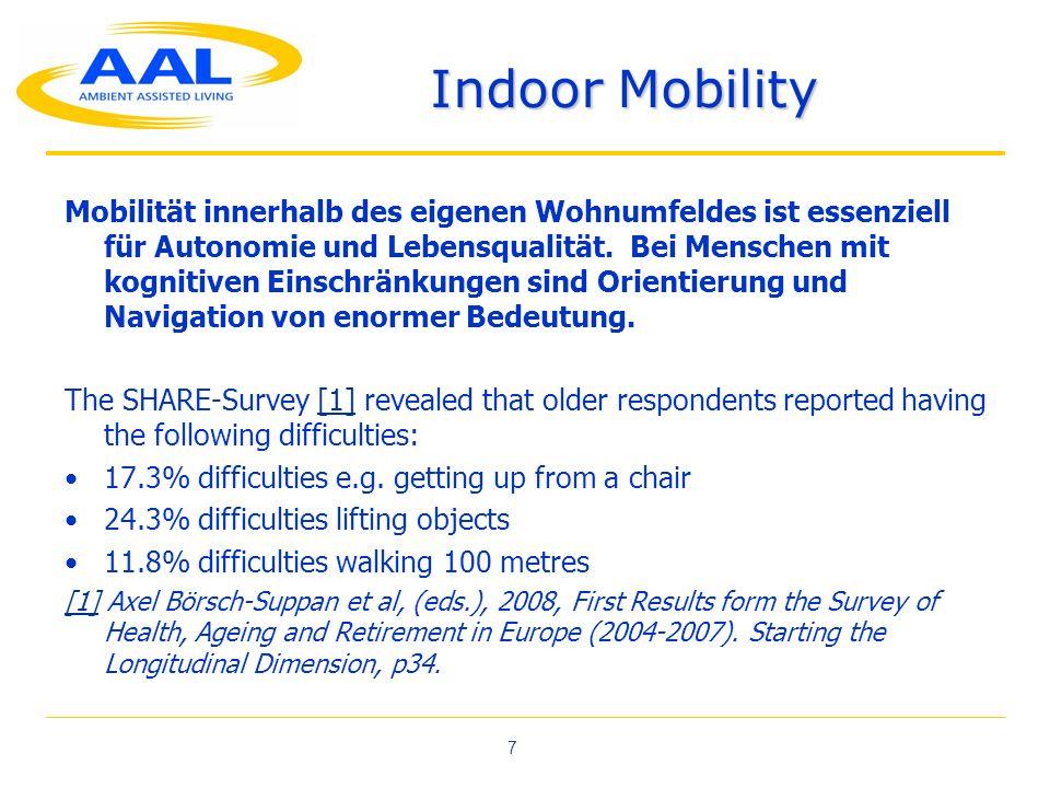 7 Indoor Mobility Mobilität innerhalb des eigenen Wohnumfeldes ist essenziell für Autonomie und Lebensqualität. Bei Menschen mit kognitiven Einschränk