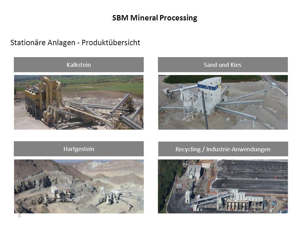 6 KalksteinSand und Kies Hartgestein Stationäre Anlagen - Produktübersicht Recycling / Industrie-Anwendungen SBM Mineral Processing