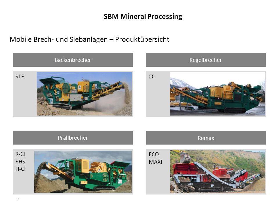 7 STE Backenbrecher CC Kegelbrecher R-CI RHS H-CI Prallbrecher Mobile Brech- und Siebanlagen – Produktübersicht ECO MAXI Remax SBM Mineral Processing