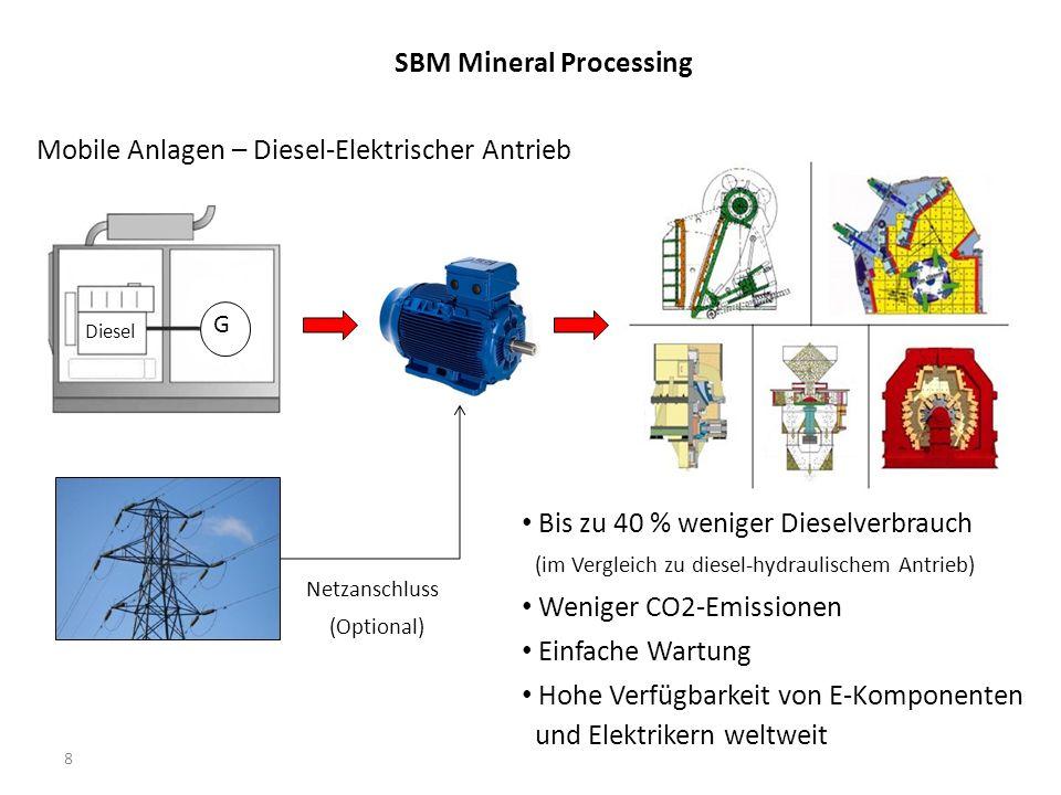 8 Mobile Anlagen – Diesel-Elektrischer Antrieb Bis zu 40 % weniger Dieselverbrauch (im Vergleich zu diesel-hydraulischem Antrieb) Weniger CO2-Emissionen Einfache Wartung Hohe Verfügbarkeit von E-Komponenten und Elektrikern weltweit (Optional) Diesel G Netzanschluss SBM Mineral Processing