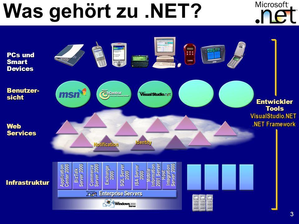 34 Metadaten für D und E Modul 1 (app2.dll) Manifest Assembly (app1.dll) MSIL-Code für Typ D MSIL-Code für Typ E Metadaten für F und G Modul 2 (app3.dll) MSIL-Code für Typ F MSIL-Code für Typ G Assemblies Container für mehrere Module