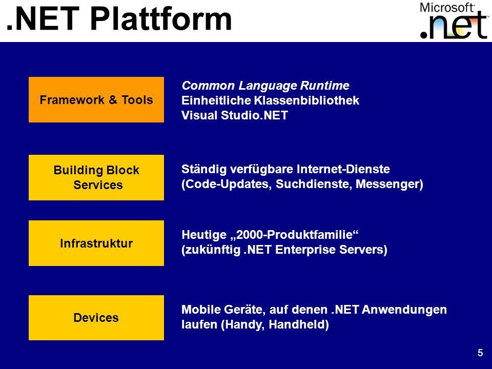 26 Die Common Language Runtime ermöglicht unabhängig von Programmiersprachen eine durchgängig objekt- und komponentenorientierte Programmierung.NET Sprachen sollten sich auf die Typen beschränken, die über das Common Type System definiert sind Bestandsaufnahme