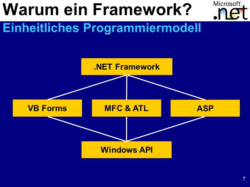 18 Sprachen werden gleichwertig, da alle Compiler MSIL-Code erzeugen eine C# Klasse kann von einer VB.NET Klasse abgeleitet sein einheitliche Fehlerbehandlung Compilerbau wird einfacher kein Typsystem Sprachen sind perDefinition interoperabel Basics Implikationen