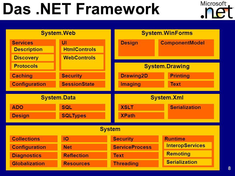 29 Metadaten sind für alle Module auf die gleiche Art und Weise aufgebaut Einheitliches Format !!.