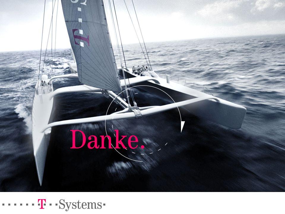 ======! §==Systems= Danke.