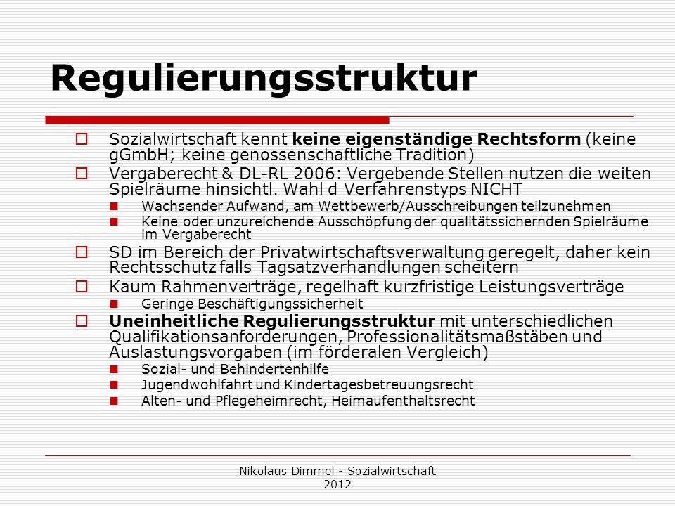 Regulierungsstruktur Sozialwirtschaft kennt keine eigenständige Rechtsform (keine gGmbH; keine genossenschaftliche Tradition) Vergaberecht & DL-RL 200