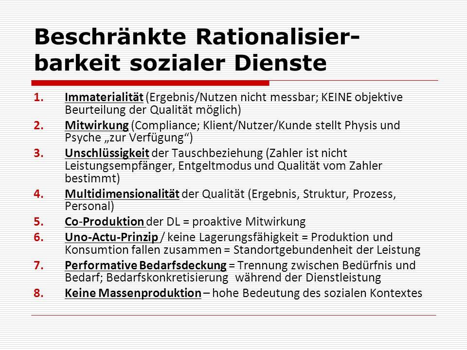 Beschränkte Rationalisier- barkeit sozialer Dienste 1.Immaterialität (Ergebnis/Nutzen nicht messbar; KEINE objektive Beurteilung der Qualität möglich)