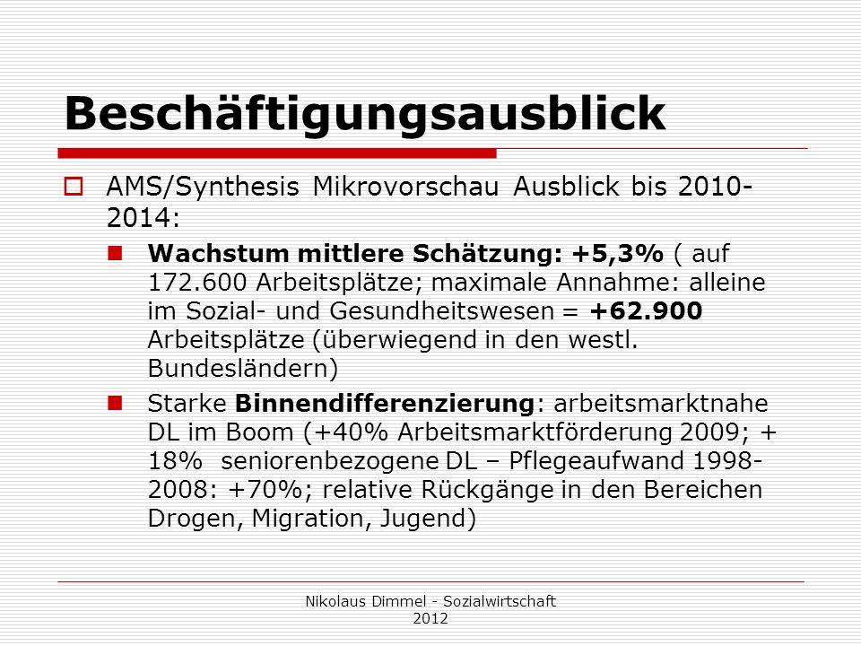 Beschäftigungsausblick AMS/Synthesis Mikrovorschau Ausblick bis 2010- 2014: Wachstum mittlere Schätzung: +5,3% ( auf 172.600 Arbeitsplätze; maximale A