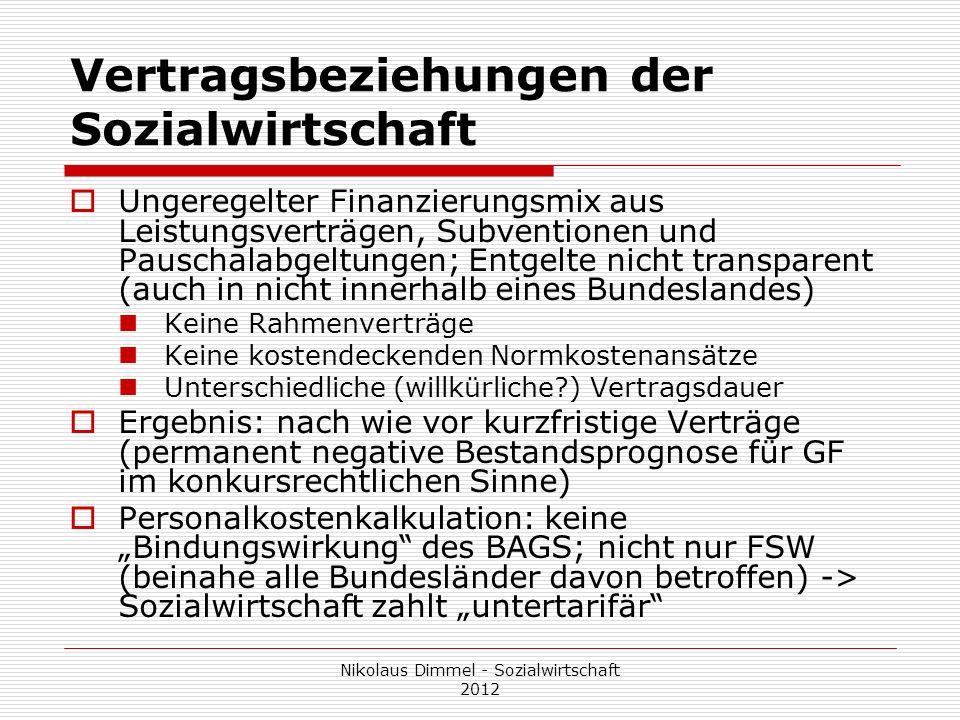 Vertragsbeziehungen der Sozialwirtschaft Ungeregelter Finanzierungsmix aus Leistungsverträgen, Subventionen und Pauschalabgeltungen; Entgelte nicht tr