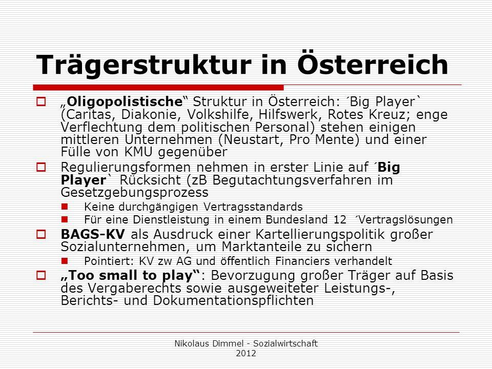 Trägerstruktur in Österreich Oligopolistische Struktur in Österreich: ´Big Player` (Caritas, Diakonie, Volkshilfe, Hilfswerk, Rotes Kreuz; enge Verfle