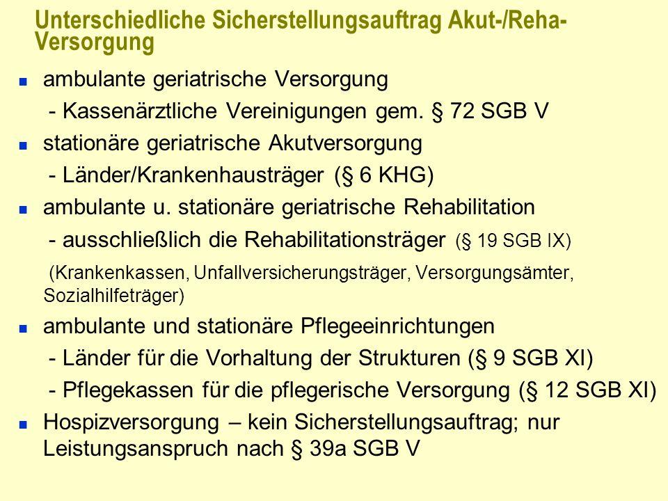 Unterschiedliche Sicherstellungsauftrag Akut-/Reha- Versorgung ambulante geriatrische Versorgung - Kassenärztliche Vereinigungen gem. § 72 SGB V stati