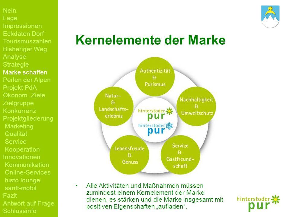 Kernelemente der Marke Alle Aktivitäten und Maßnahmen müssen zumindest einem Kernelement der Marke dienen, es stärken und die Marke insgesamt mit posi