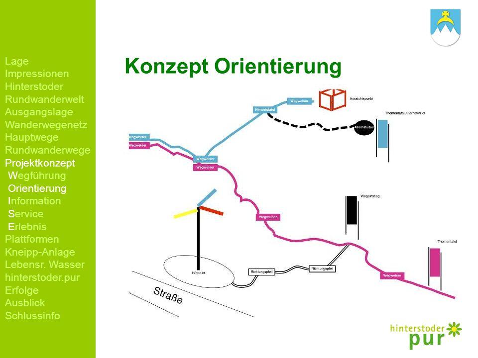 Konzept Orientierung Lage Impressionen Hinterstoder Rundwanderwelt Ausgangslage Wanderwegenetz Hauptwege Rundwanderwege Projektkonzept Wegführung Orie