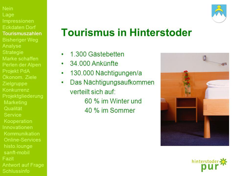 Tourismus in Hinterstoder 1.300 Gästebetten 34.000 Ankünfte 130.000 Nächtigungen/a Das Nächtigungsaufkommen verteilt sich auf: 60 % im Winter und 40 %