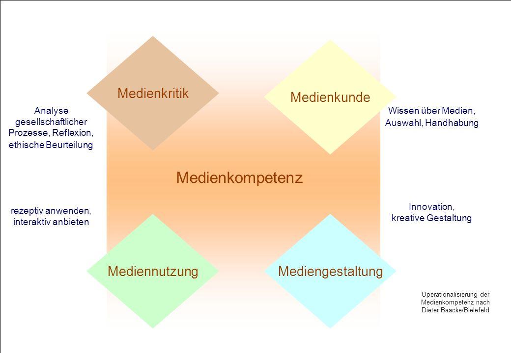FutureLearning Dorninger#/20März 2009 Medienkritik MediennutzungMediengestaltung Medienkunde Medienkompetenz Analyse gesellschaftlicher Prozesse, Refl