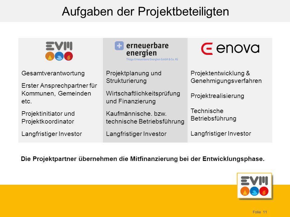 Folie 11 Aufgaben der Projektbeteiligten Projektplanung und Strukturierung Wirtschaftlichkeitsprüfung und Finanzierung Kaufmännische. bzw. technische