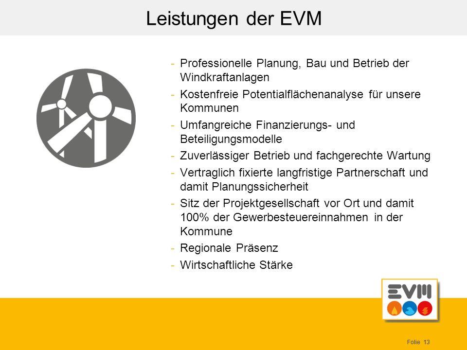 Folie 13 Leistungen der EVM -Professionelle Planung, Bau und Betrieb der Windkraftanlagen -Kostenfreie Potentialflächenanalyse für unsere Kommunen -Um