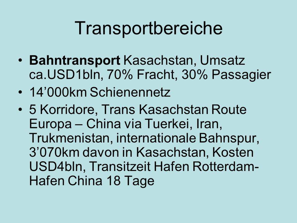 Transportbereiche Bahntransport Kasachstan, Umsatz ca.USD1bln, 70% Fracht, 30% Passagier 14000km Schienennetz 5 Korridore, Trans Kasachstan Route Europa – China via Tuerkei, Iran, Trukmenistan, internationale Bahnspur, 3070km davon in Kasachstan, Kosten USD4bln, Transitzeit Hafen Rotterdam- Hafen China 18 Tage