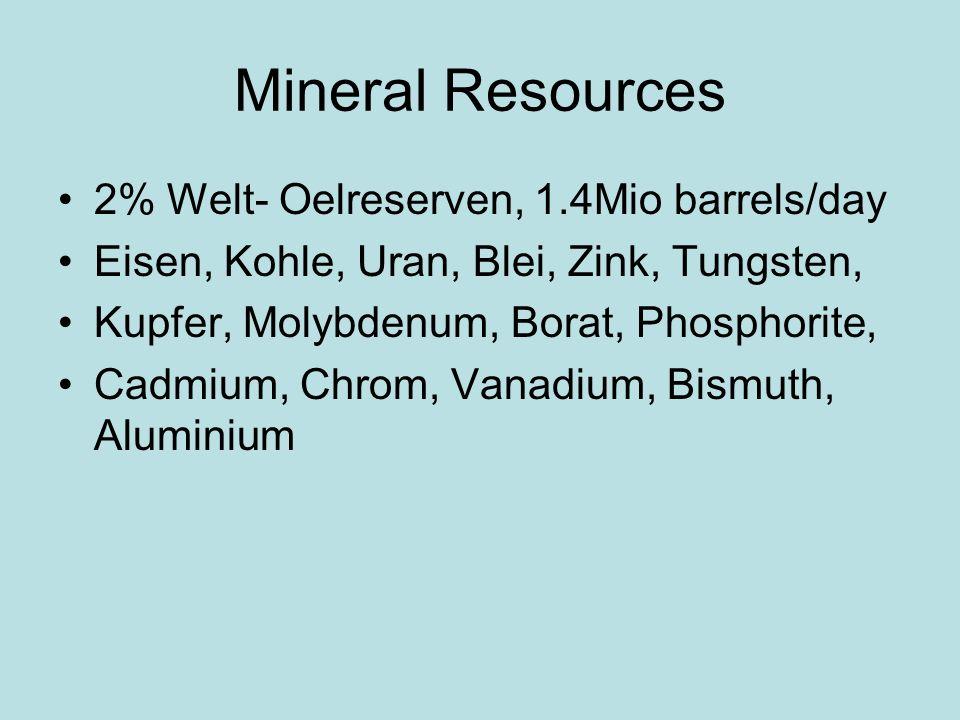 Mineral Resources 2% Welt- Oelreserven, 1.4Mio barrels/day Eisen, Kohle, Uran, Blei, Zink, Tungsten, Kupfer, Molybdenum, Borat, Phosphorite, Cadmium, Chrom, Vanadium, Bismuth, Aluminium