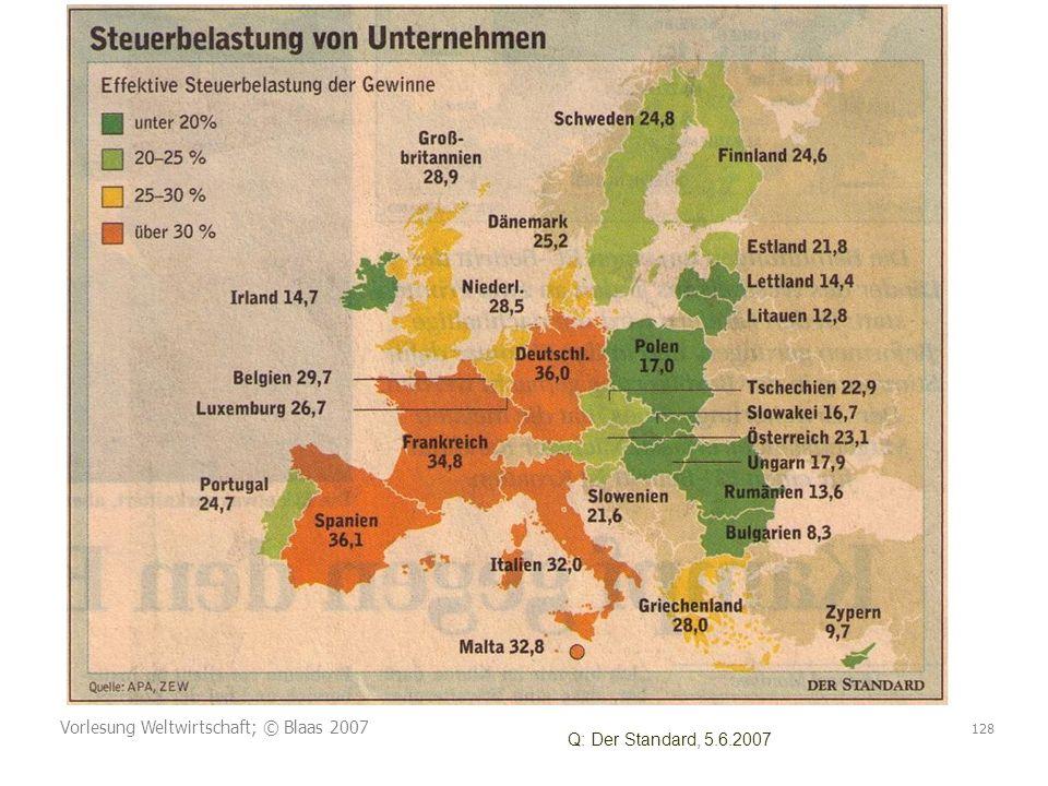 Vorlesung Weltwirtschaft; © Blaas 2007 128 Q: Der Standard, 5.6.2007