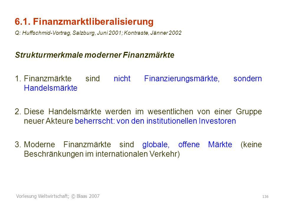 Vorlesung Weltwirtschaft; © Blaas 2007 136 6.1. Finanzmarktliberalisierung Q: Huffschmid-Vortrag, Salzburg, Juni 2001; Kontraste, Jänner 2002 Struktur