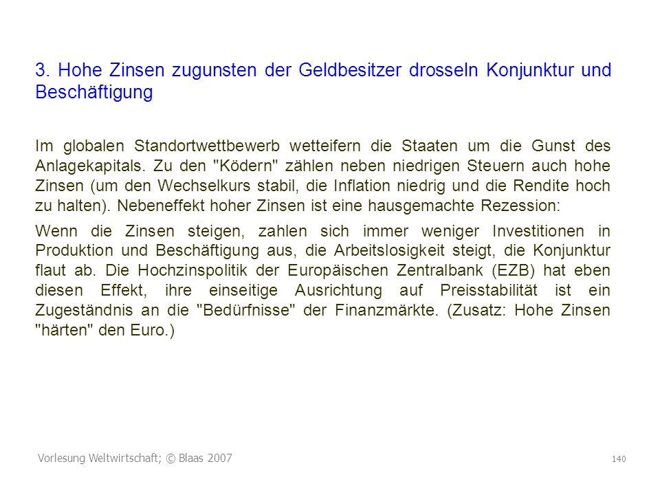 Vorlesung Weltwirtschaft; © Blaas 2007 140 3. Hohe Zinsen zugunsten der Geldbesitzer drosseln Konjunktur und Beschäftigung Im globalen Standortwettbew