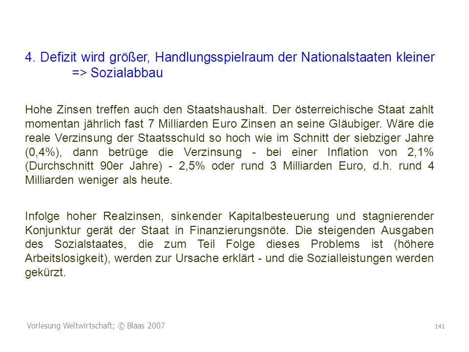 Vorlesung Weltwirtschaft; © Blaas 2007 141 4. Defizit wird größer, Handlungsspielraum der Nationalstaaten kleiner => Sozialabbau Hohe Zinsen treffen a