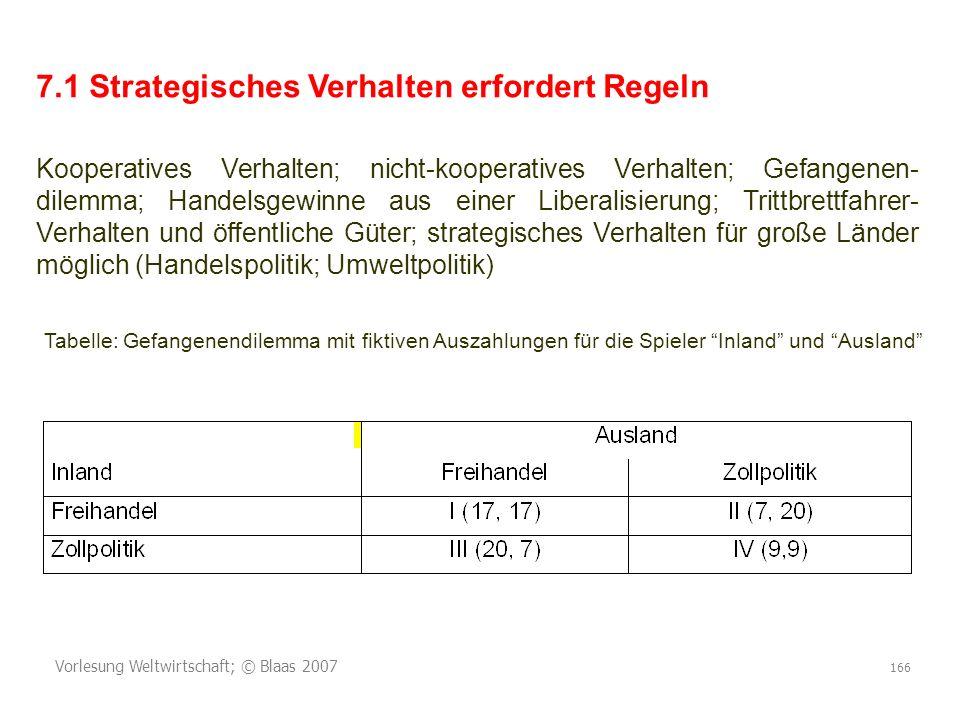 Vorlesung Weltwirtschaft; © Blaas 2007 166 7.1 Strategisches Verhalten erfordert Regeln Kooperatives Verhalten; nicht-kooperatives Verhalten; Gefangen