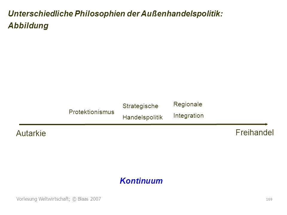 Vorlesung Weltwirtschaft; © Blaas 2007 169 Unterschiedliche Philosophien der Außenhandelspolitik: Abbildung Kontinuum Autarkie Freihandel Regionale In
