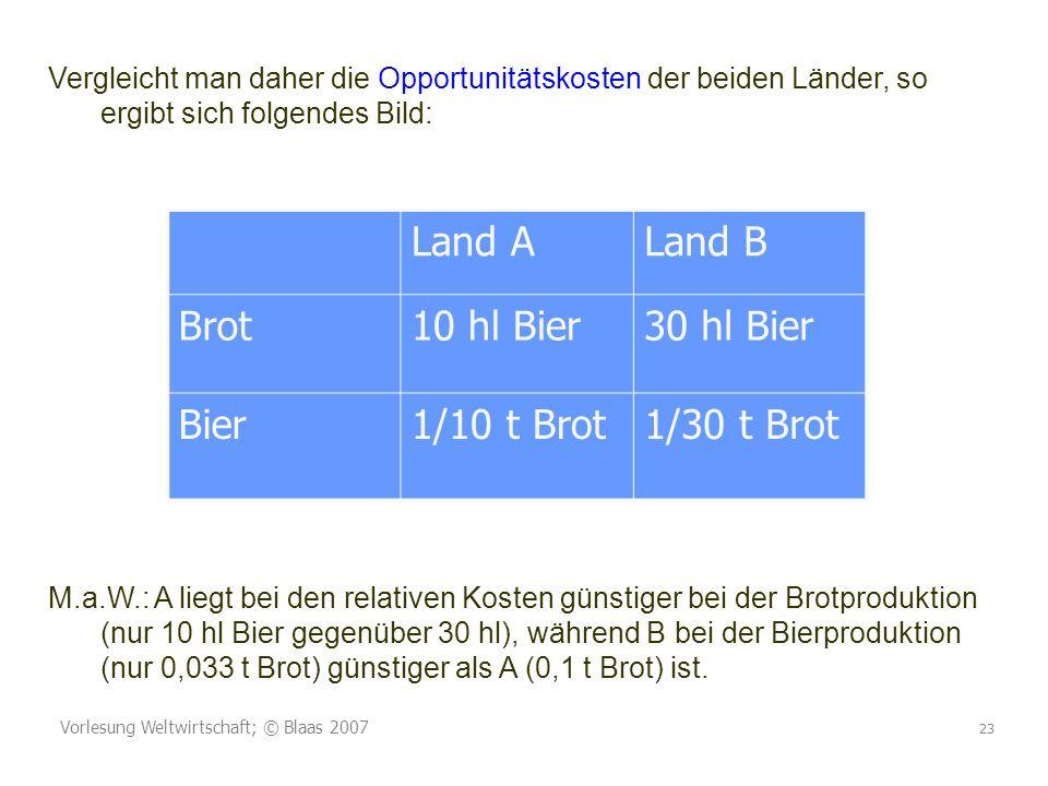 Vorlesung Weltwirtschaft; © Blaas 2007 23 Vergleicht man daher die Opportunitätskosten der beiden Länder, so ergibt sich folgendes Bild: Land ALand B Brot10 hl Bier30 hl Bier Bier1/10 t Brot1/30 t Brot M.a.W.: A liegt bei den relativen Kosten günstiger bei der Brotproduktion (nur 10 hl Bier gegenüber 30 hl), während B bei der Bierproduktion (nur 0,033 t Brot) günstiger als A (0,1 t Brot) ist.