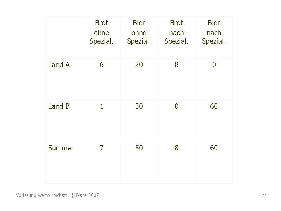 Vorlesung Weltwirtschaft; © Blaas 2007 26 Brot ohne Spezial. Bier ohne Spezial. Brot nach Spezial. Bier nach Spezial. Land A62080 Land B130060 Summe75