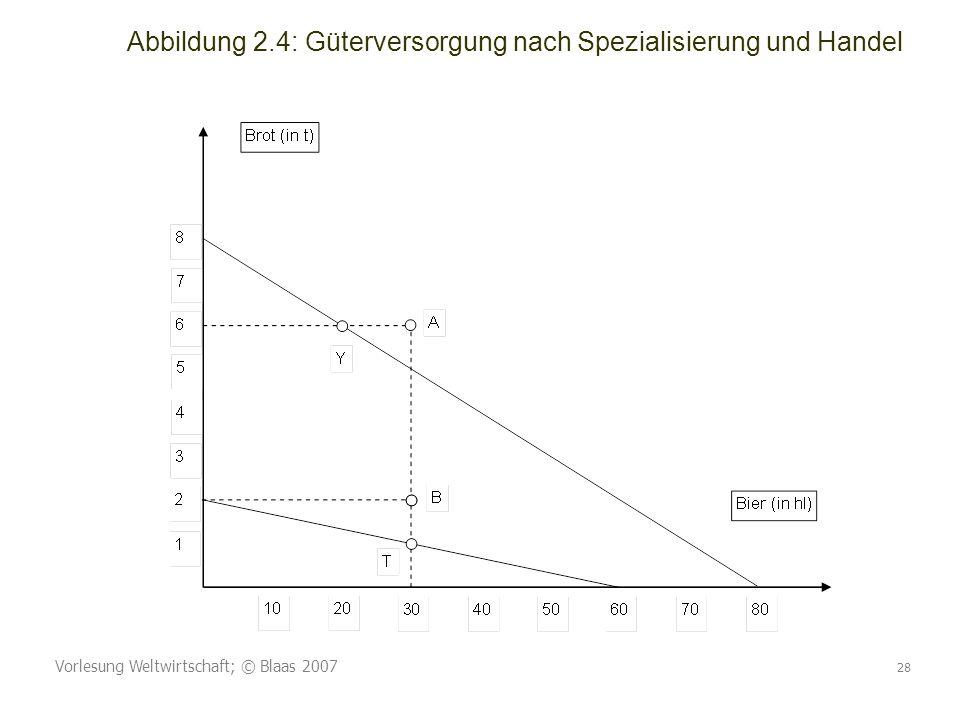 Vorlesung Weltwirtschaft; © Blaas 2007 28 Abbildung 2.4: Güterversorgung nach Spezialisierung und Handel