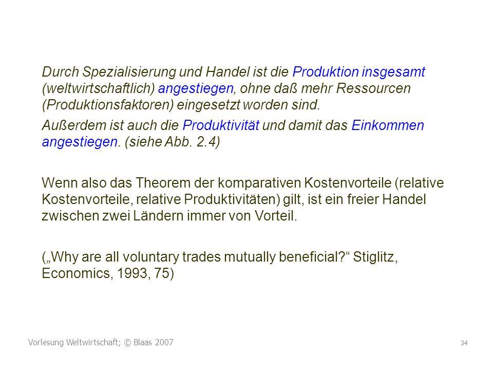 Vorlesung Weltwirtschaft; © Blaas 2007 34 Durch Spezialisierung und Handel ist die Produktion insgesamt (weltwirtschaftlich) angestiegen, ohne daß mehr Ressourcen (Produktionsfaktoren) eingesetzt worden sind.