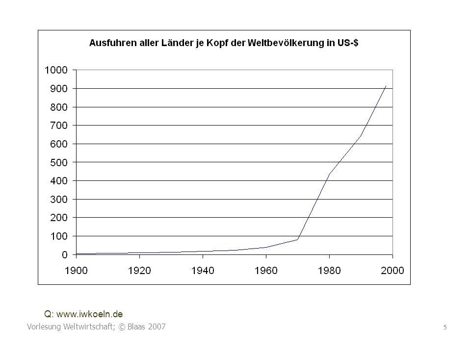 Vorlesung Weltwirtschaft; © Blaas 2007 5 Q: www.iwkoeln.de