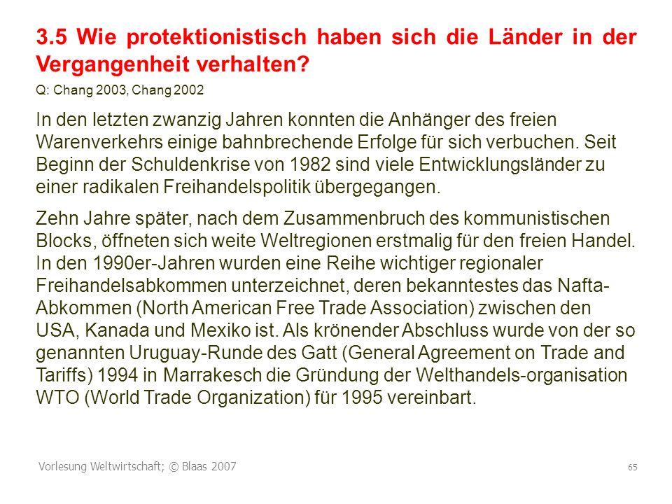 Vorlesung Weltwirtschaft; © Blaas 2007 65 3.5 Wie protektionistisch haben sich die Länder in der Vergangenheit verhalten? Q: Chang 2003, Chang 2002 In
