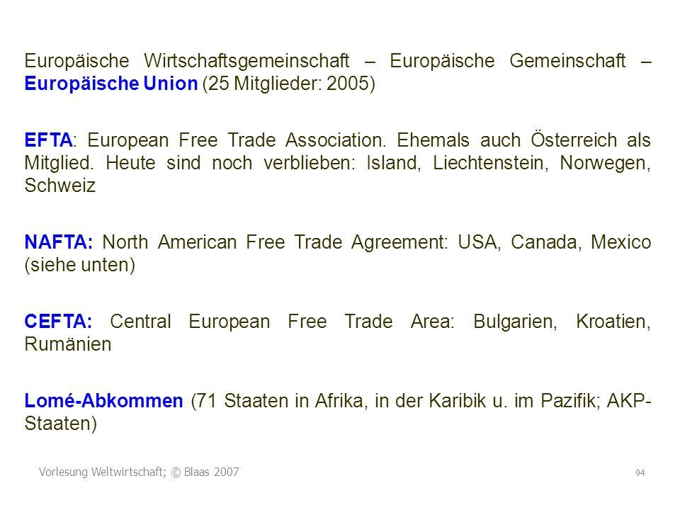 Vorlesung Weltwirtschaft; © Blaas 2007 94 Europäische Wirtschaftsgemeinschaft – Europäische Gemeinschaft – Europäische Union (25 Mitglieder: 2005) EFTA: European Free Trade Association.