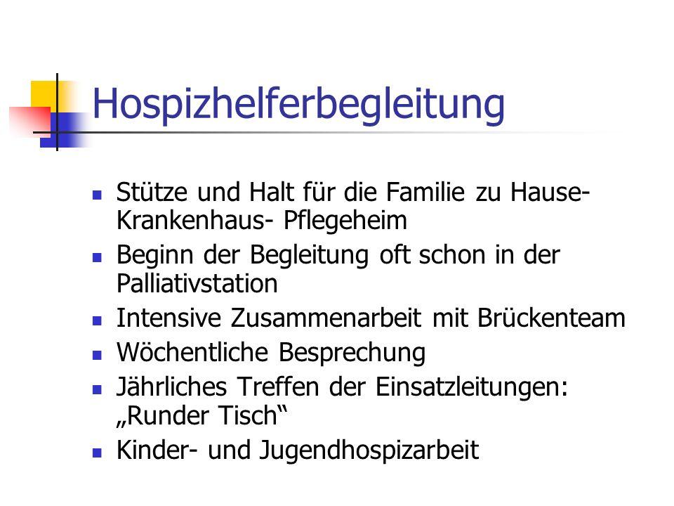 Hospizhelferbegleitung Stütze und Halt für die Familie zu Hause- Krankenhaus- Pflegeheim Beginn der Begleitung oft schon in der Palliativstation Inten