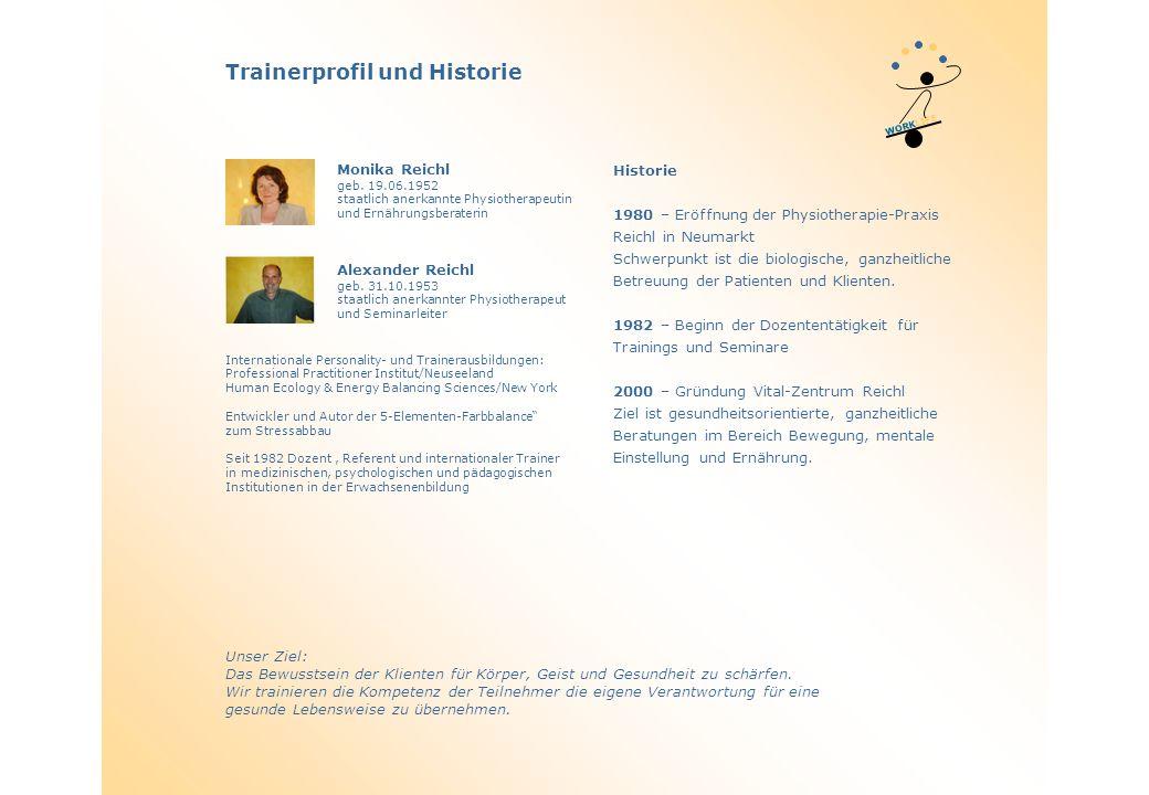 Trainerprofil und Historie Monika Reichl geb.