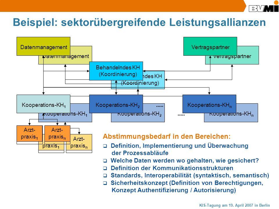 KIS-Tagung am 19. April 2007 in Berlin Beispiel: sektorübergreifende Leistungsallianzen Behandelndes KH (Koordinierung) Kooperations-KH 1 Kooperations