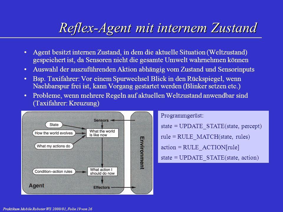 Praktikum Mobile Roboter WS 2000/01, Folie 19 von 26 Reflex-Agent mit internem Zustand Agent besitzt internen Zustand, in dem die aktuelle Situation (