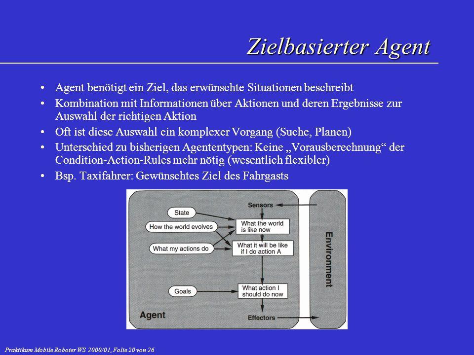 Praktikum Mobile Roboter WS 2000/01, Folie 20 von 26 Zielbasierter Agent Agent benötigt ein Ziel, das erwünschte Situationen beschreibt Kombination mi