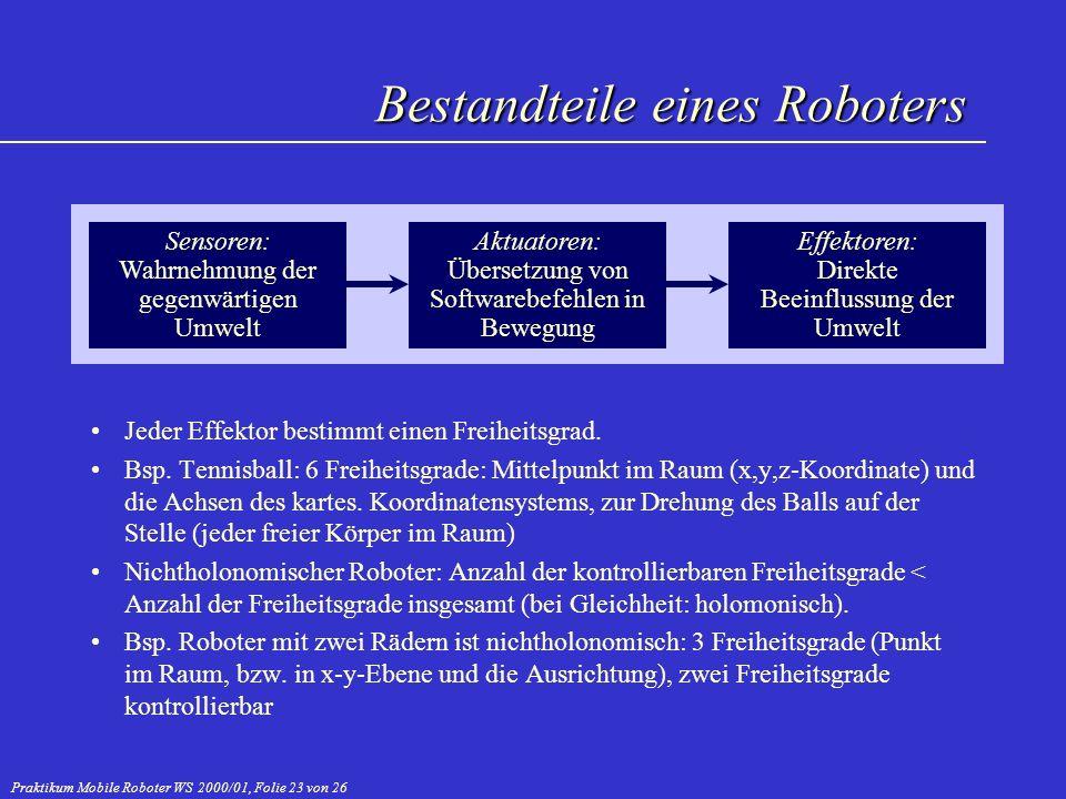 Praktikum Mobile Roboter WS 2000/01, Folie 23 von 26 Bestandteile eines Roboters Jeder Effektor bestimmt einen Freiheitsgrad. Bsp. Tennisball: 6 Freih
