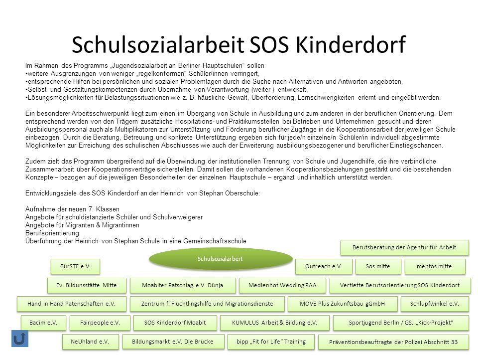 Schulsozialarbeit SOS Kinderdorf Schulsozialarbeit MOVE Plus Zukunftsbau gGmbH Sos.mitte Vertiefte Berufsorientierung SOS Kinderdorf Outreach e.V.