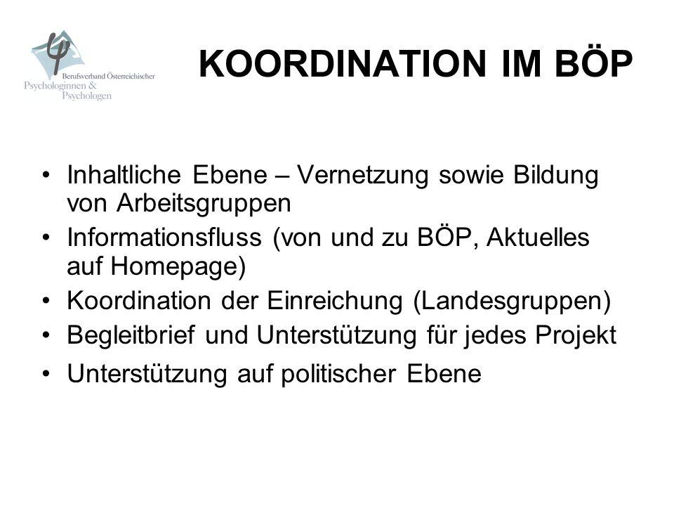KOORDINATION IM BÖP Inhaltliche Ebene – Vernetzung sowie Bildung von Arbeitsgruppen Informationsfluss (von und zu BÖP, Aktuelles auf Homepage) Koordin